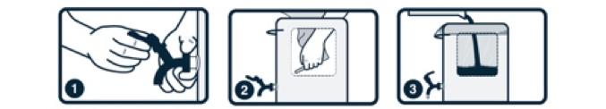 saftea-instructions