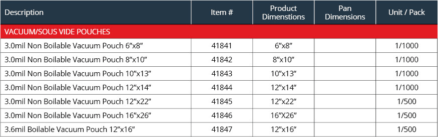 Sous-Vide-Part-Numbers